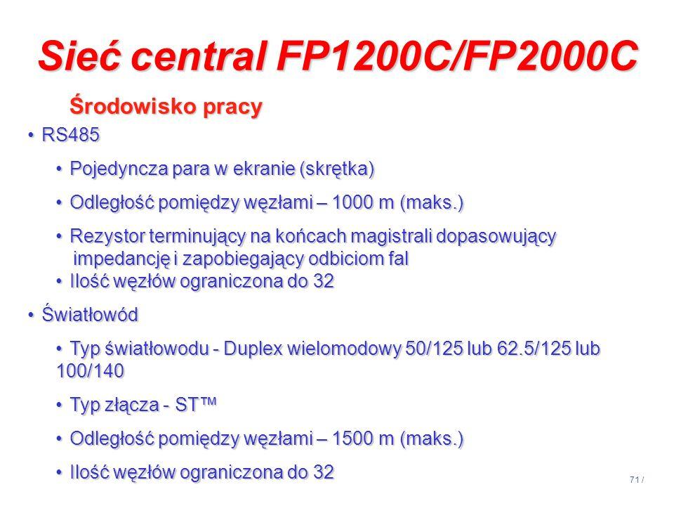Sieć central FP1200C/FP2000C Środowisko pracy RS485