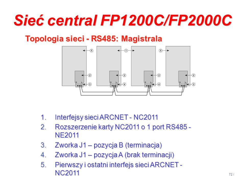 Sieć central FP1200C/FP2000C Topologia sieci - RS485: Magistrala