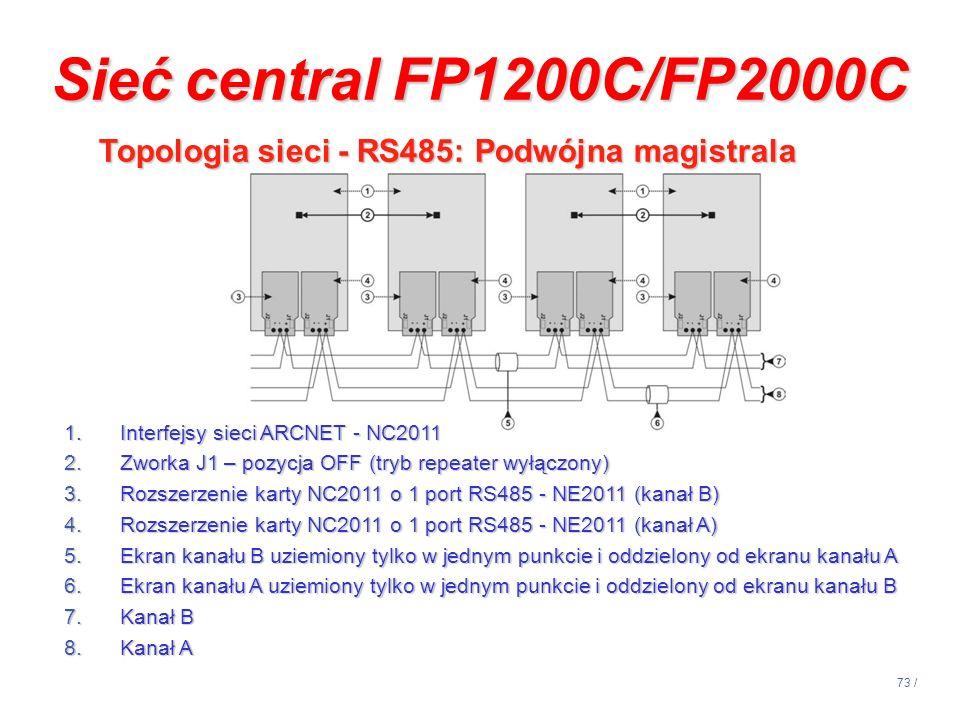Sieć central FP1200C/FP2000C Topologia sieci - RS485: Podwójna magistrala. Interfejsy sieci ARCNET - NC2011.