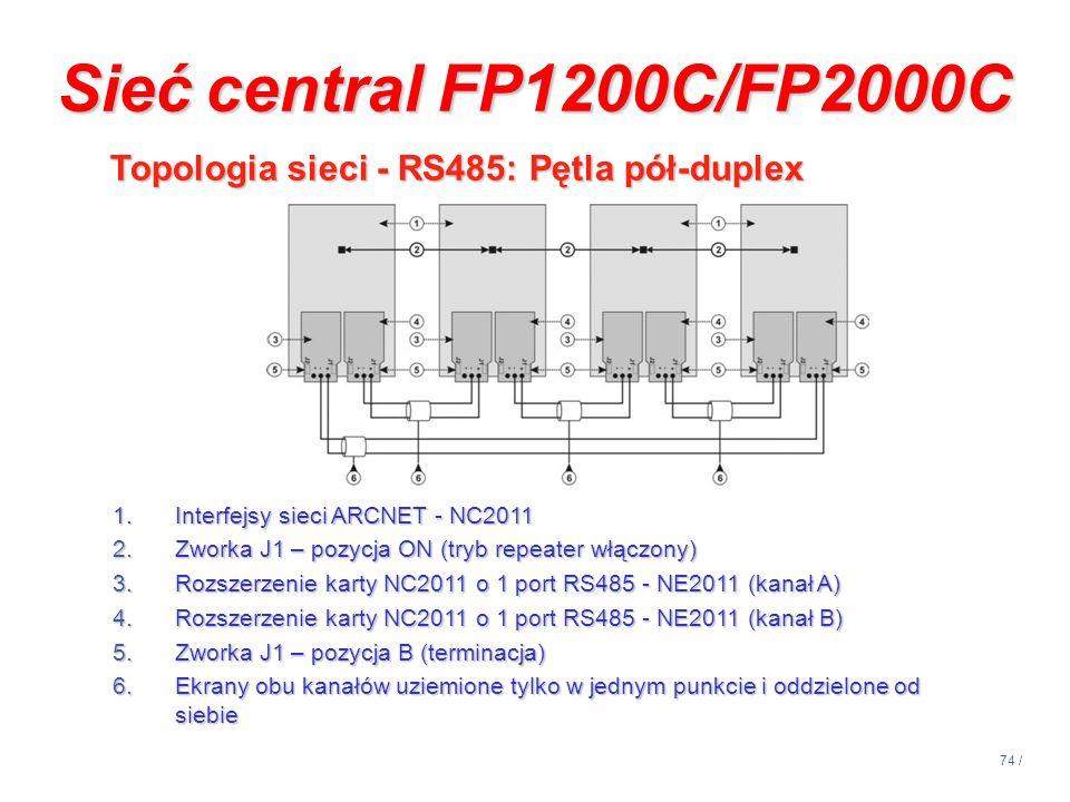 Sieć central FP1200C/FP2000C Topologia sieci - RS485: Pętla pół-duplex