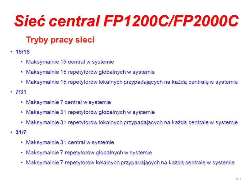 Sieć central FP1200C/FP2000C Tryby pracy sieci 15/15