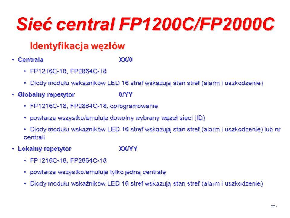 Sieć central FP1200C/FP2000C Identyfikacja węzłów Centrala XX/0