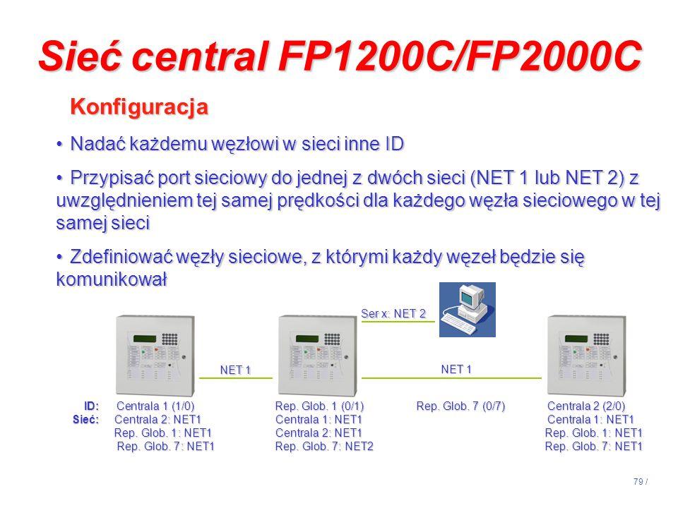 Sieć central FP1200C/FP2000C Konfiguracja