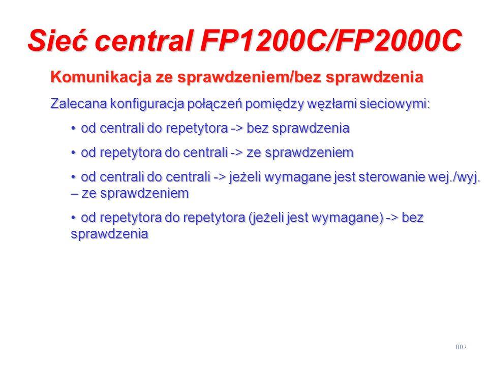 Sieć central FP1200C/FP2000C Komunikacja ze sprawdzeniem/bez sprawdzenia. Zalecana konfiguracja połączeń pomiędzy węzłami sieciowymi: