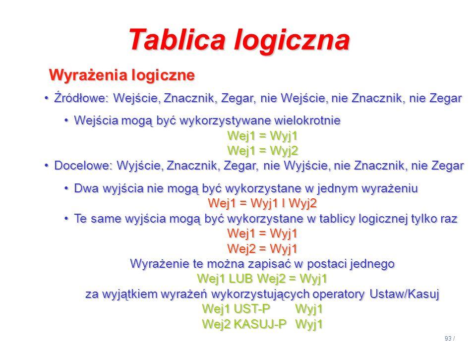 Tablica logiczna Wyrażenia logiczne