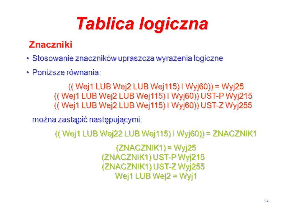 Tablica logiczna Znaczniki