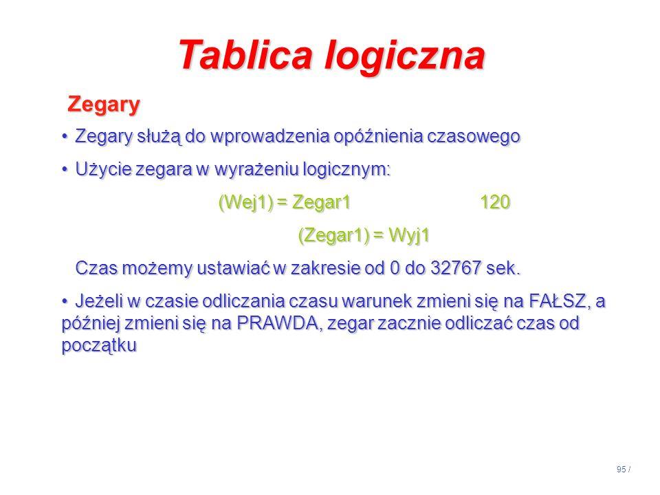Tablica logiczna Zegary