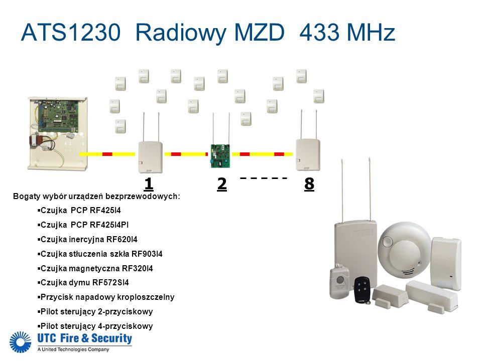 ATS1230 Radiowy MZD 433 MHz 2. 1. 8. Bogaty wybór urządzeń bezprzewodowych: Czujka PCP RF425I4.