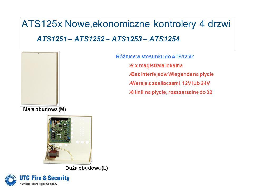 ATS125x Nowe,ekonomiczne kontrolery 4 drzwi ATS1251 – ATS1252 – ATS1253 – ATS1254