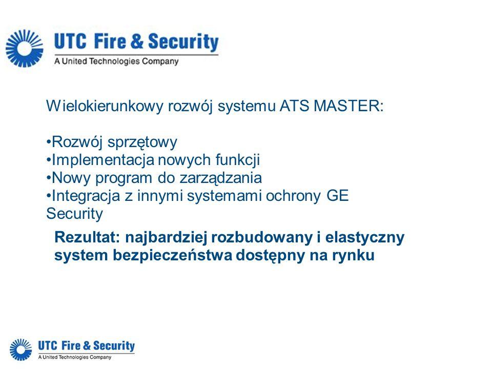 Wielokierunkowy rozwój systemu ATS MASTER: