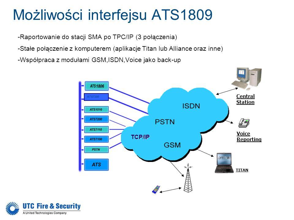 Możliwości interfejsu ATS1809