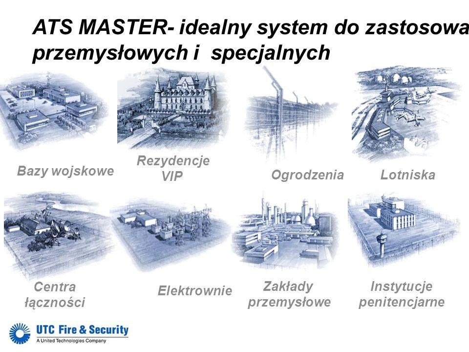 ATS MASTER- idealny system do zastosowań przemysłowych i specjalnych