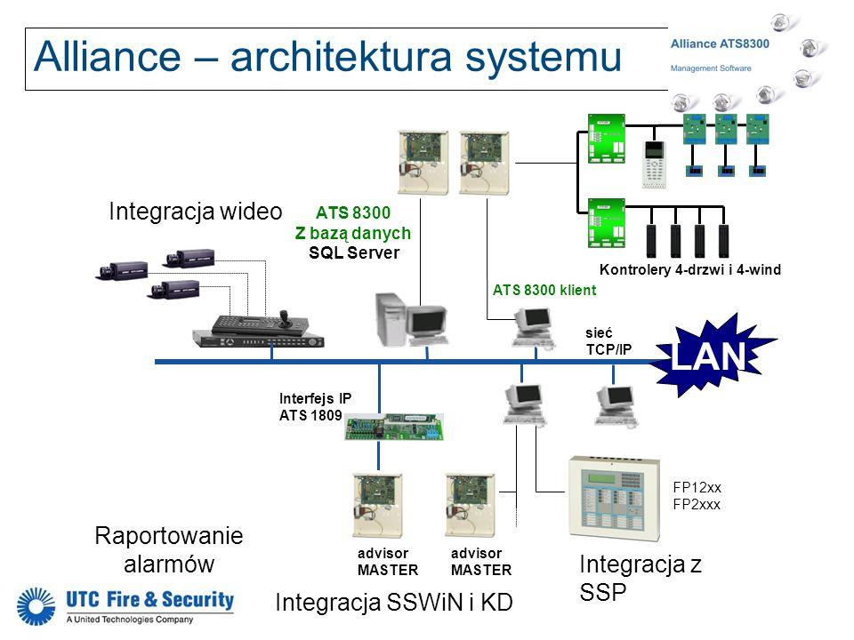 Alliance – architektura systemu
