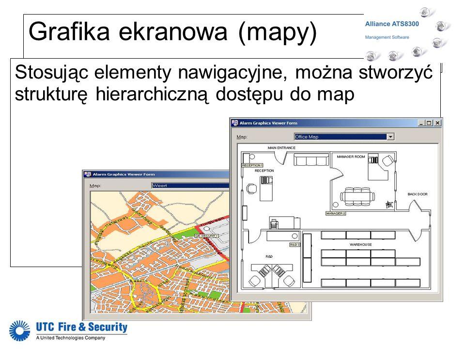 Grafika ekranowa (mapy)