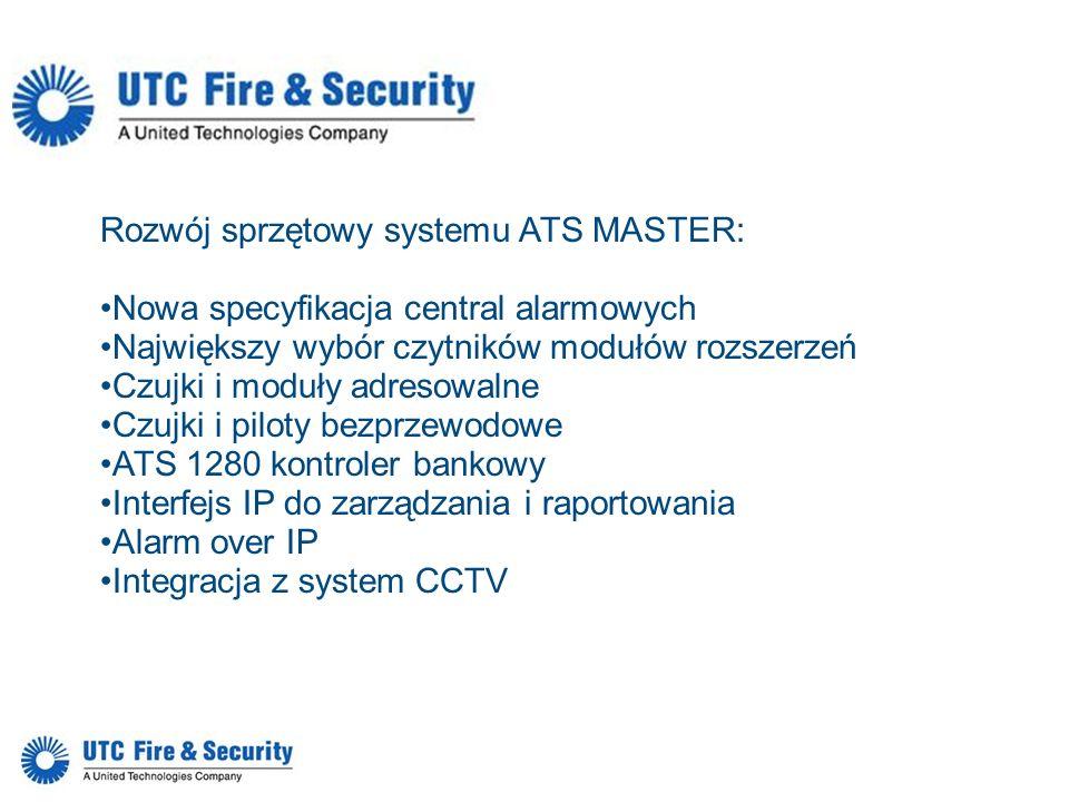 Rozwój sprzętowy systemu ATS MASTER:
