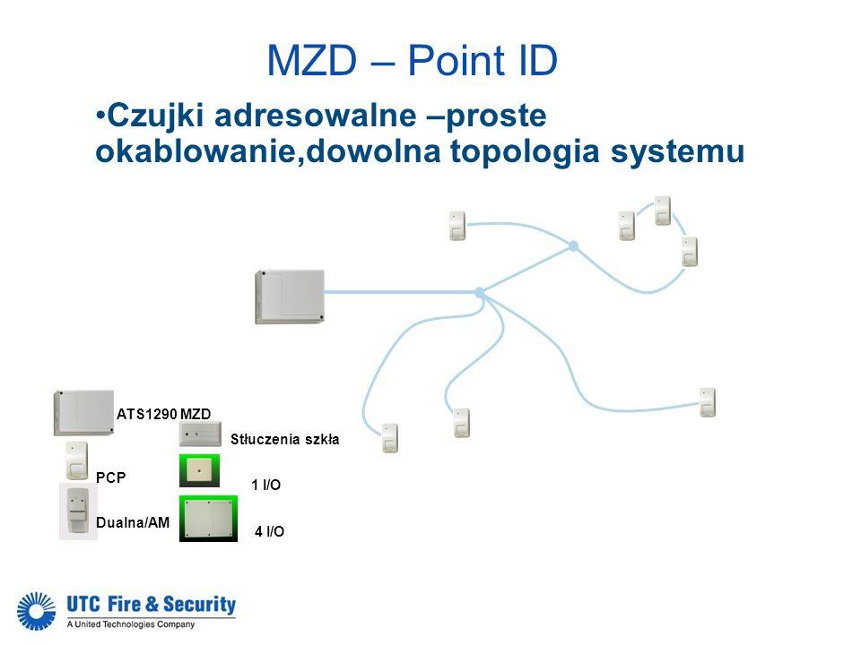 MZD – Point ID Czujki adresowalne –proste okablowanie,dowolna topologia systemu. ATS1290 MZD. PCP.
