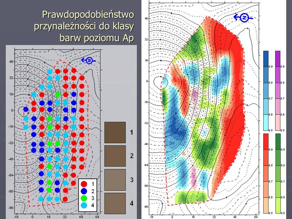 Prawdopodobieństwo przynależności do klasy barw poziomu Ap