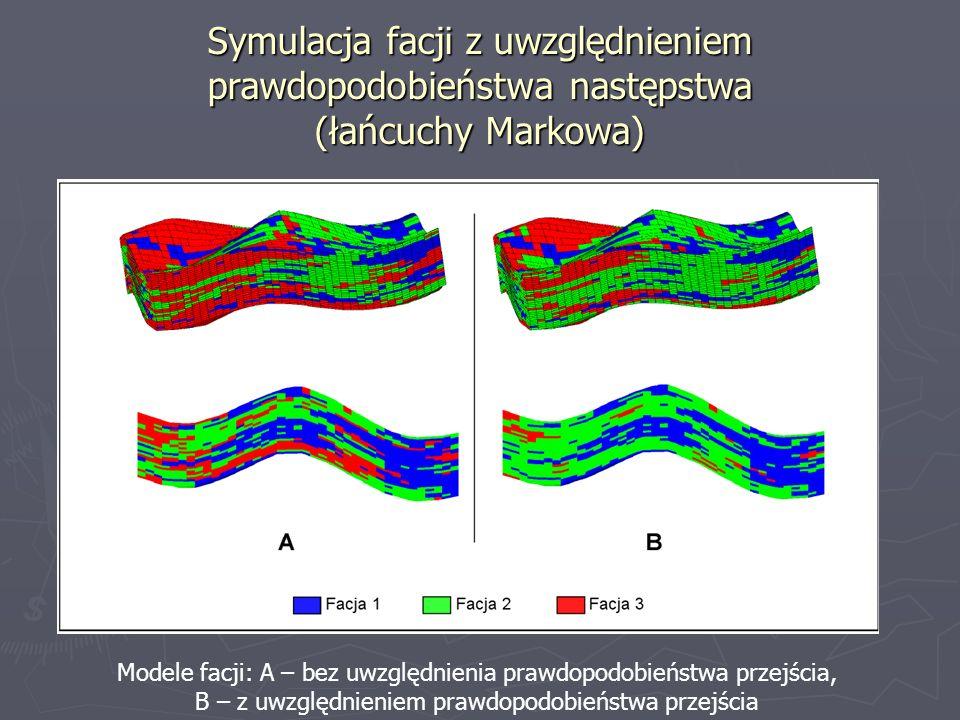 Symulacja facji z uwzględnieniem prawdopodobieństwa następstwa (łańcuchy Markowa)