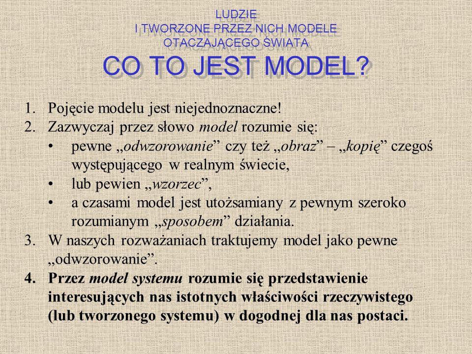 Pojęcie modelu jest niejednoznaczne!