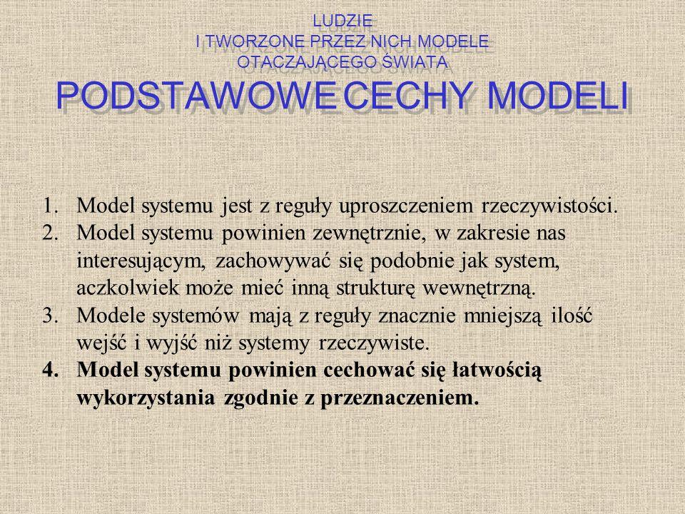 Model systemu jest z reguły uproszczeniem rzeczywistości.