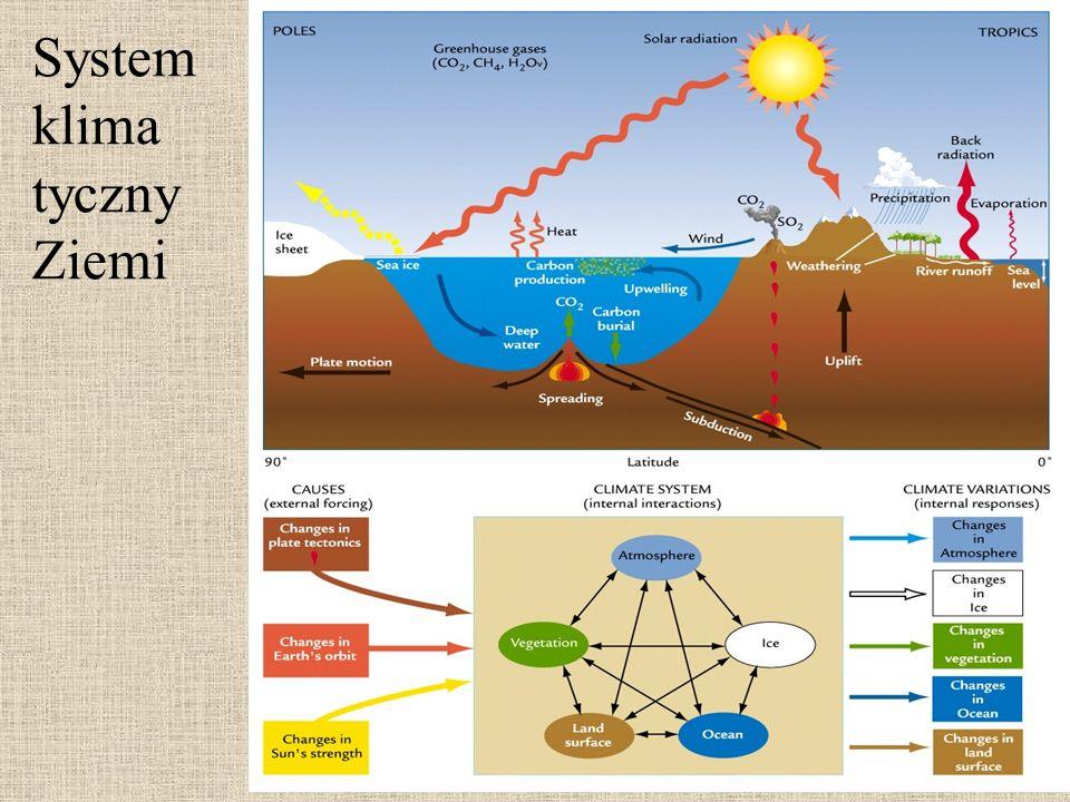 System klima tyczny Ziemi