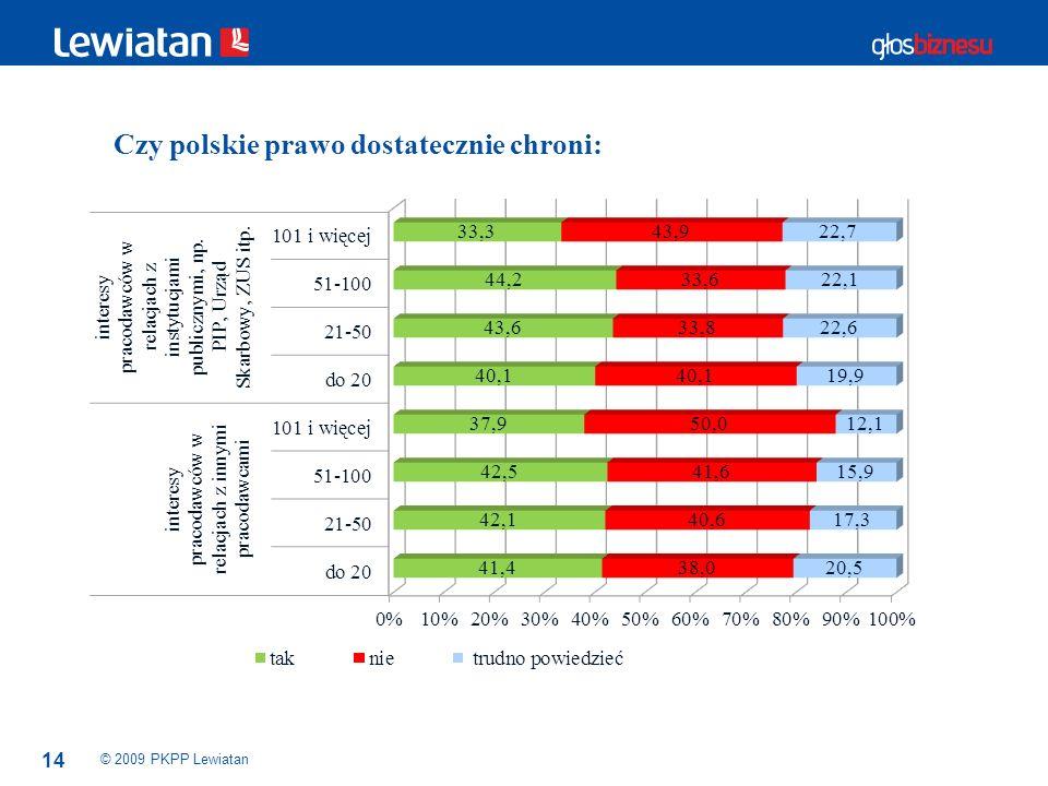 Czy polskie prawo dostatecznie chroni: