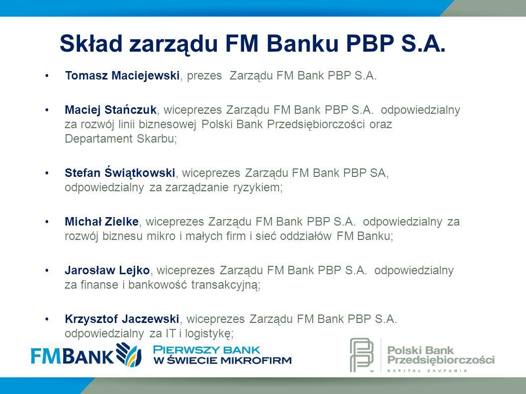 Skład zarządu FM Banku PBP S.A.