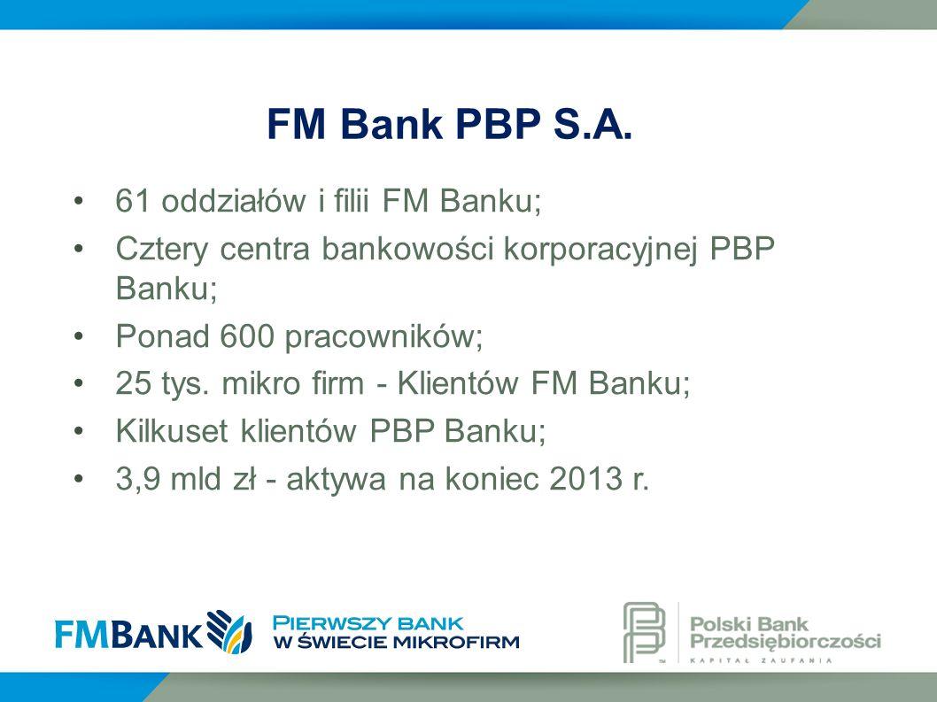 FM Bank PBP S.A. 61 oddziałów i filii FM Banku;