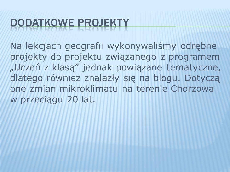 DODATKOWE Projekty