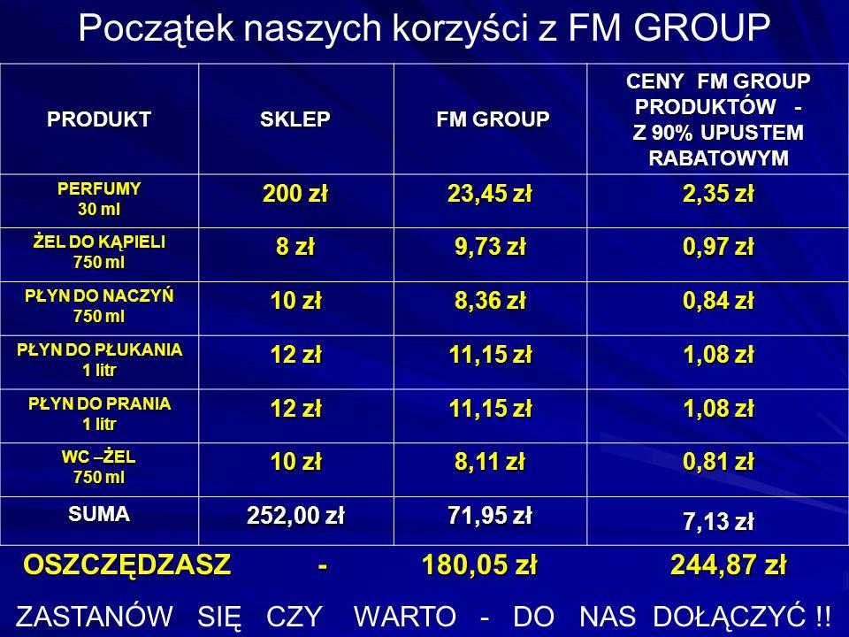 CENY FM GROUP PRODUKTÓW -