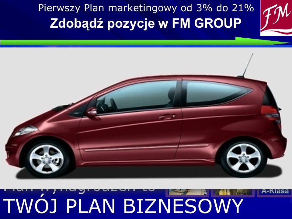 Zdobądź pozycje w FM GROUP