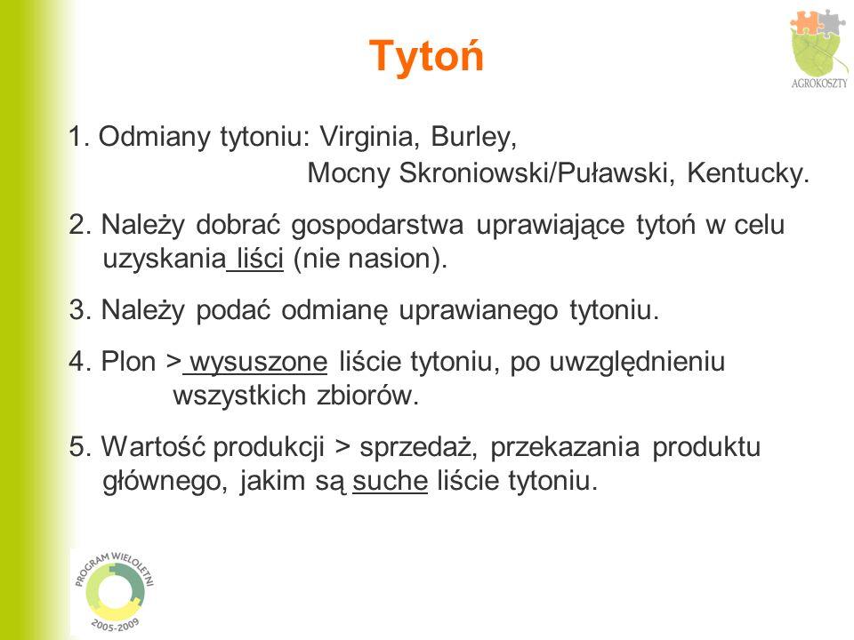 Tytoń 1. Odmiany tytoniu: Virginia, Burley, Mocny Skroniowski/Puławski, Kentucky.