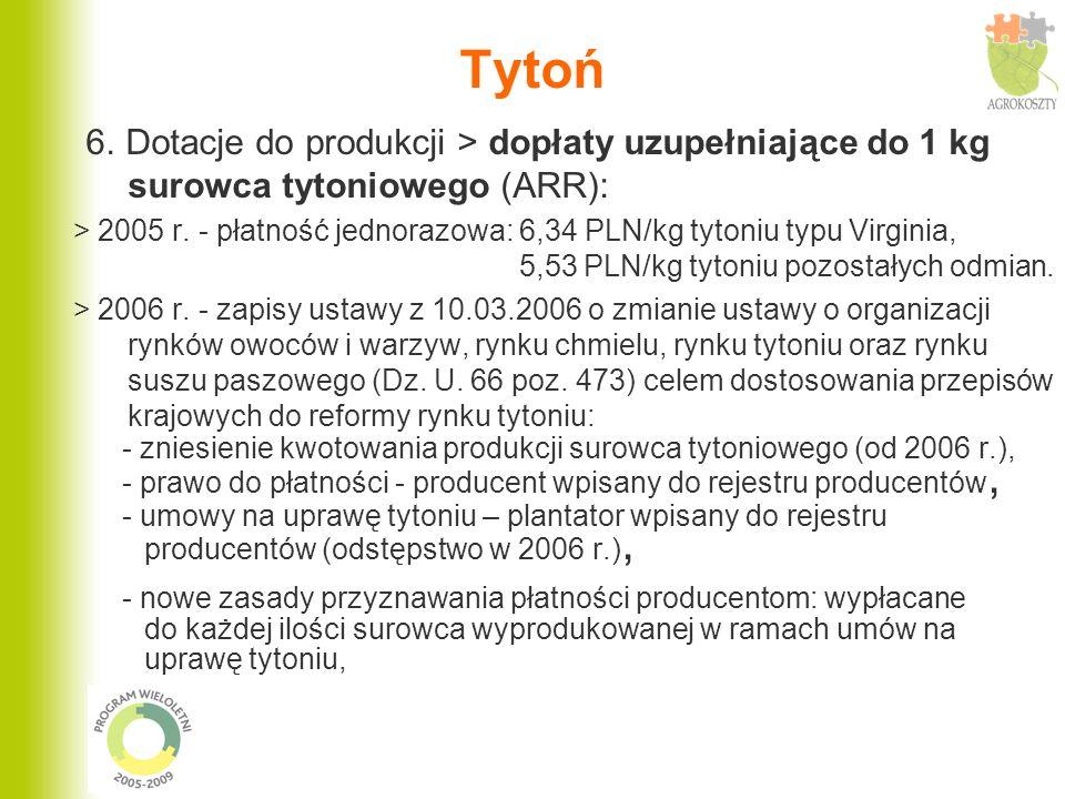 Tytoń 6. Dotacje do produkcji > dopłaty uzupełniające do 1 kg surowca tytoniowego (ARR):