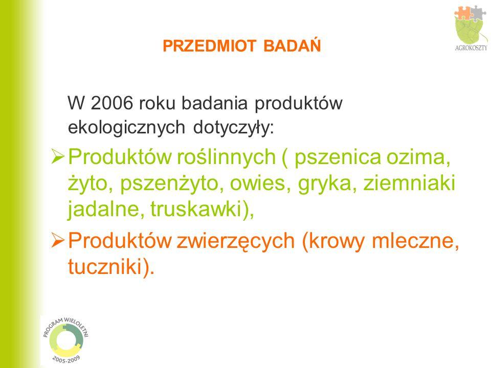 W 2006 roku badania produktów ekologicznych dotyczyły: