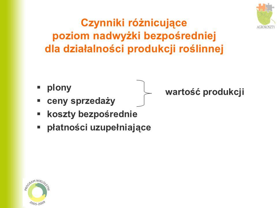 poziom nadwyżki bezpośredniej dla działalności produkcji roślinnej