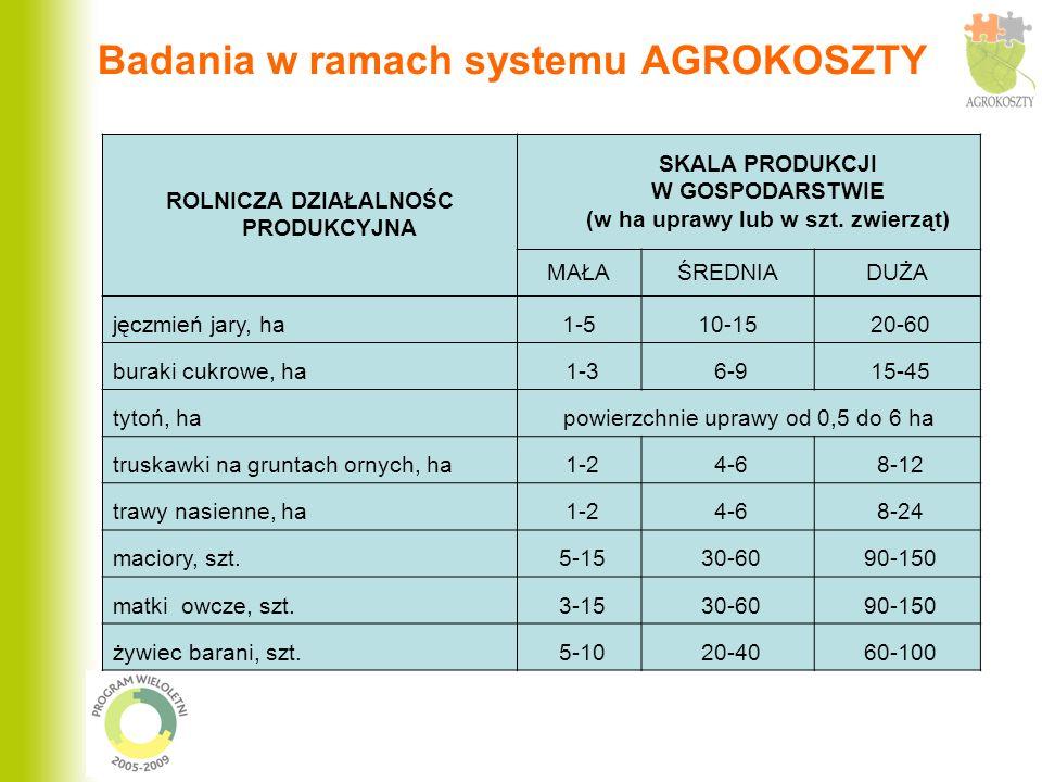 Badania w ramach systemu AGROKOSZTY
