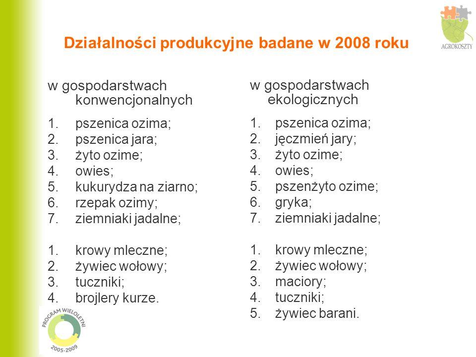 Działalności produkcyjne badane w 2008 roku