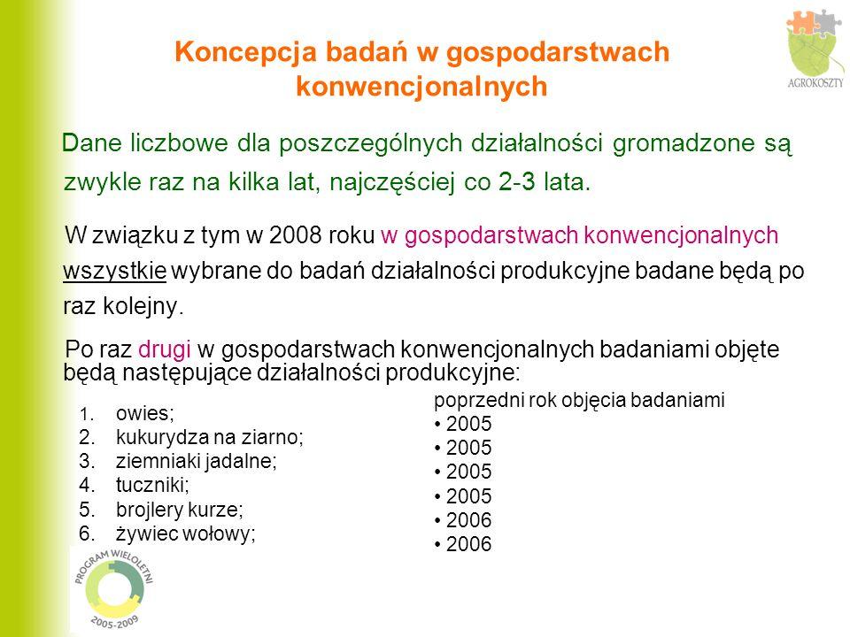 Koncepcja badań w gospodarstwach konwencjonalnych