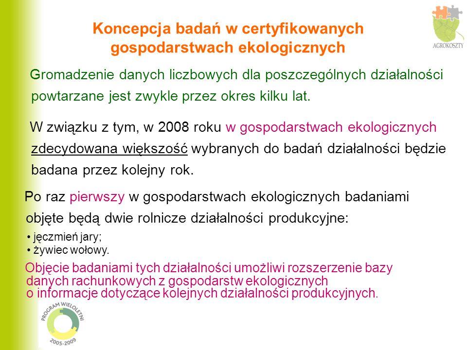 Koncepcja badań w certyfikowanych gospodarstwach ekologicznych