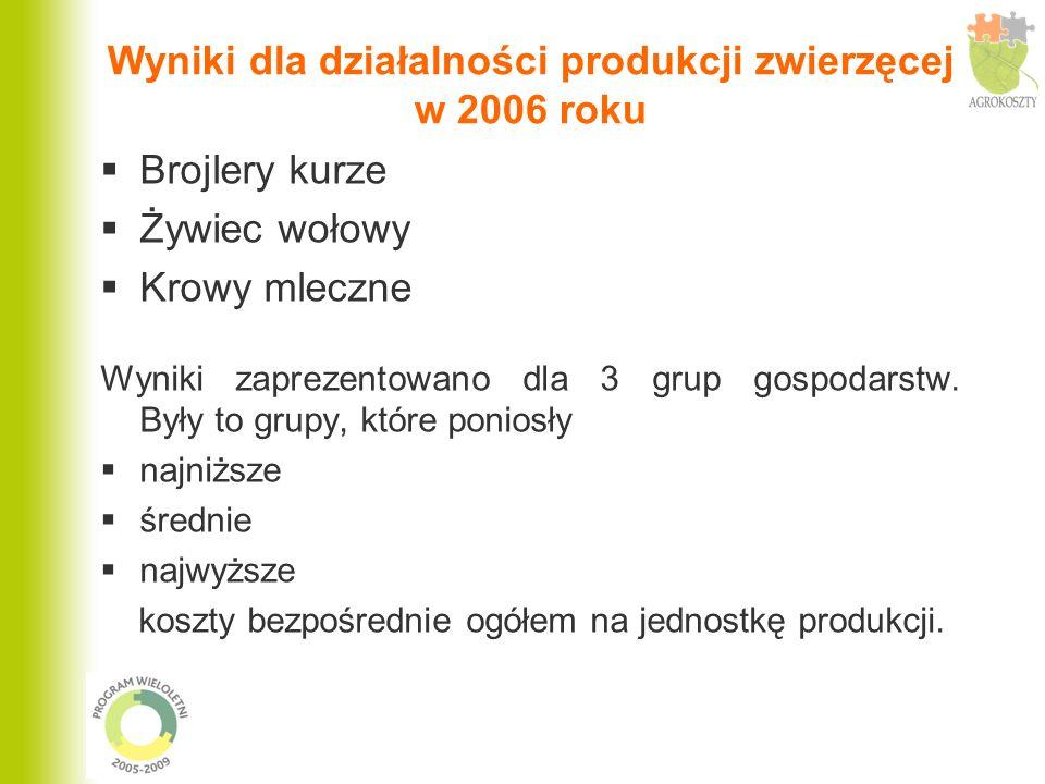 Wyniki dla działalności produkcji zwierzęcej w 2006 roku