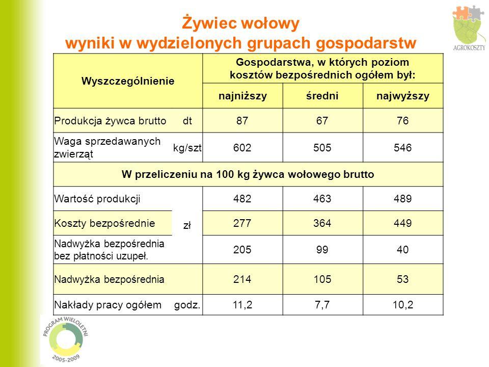 Żywiec wołowy wyniki w wydzielonych grupach gospodarstw