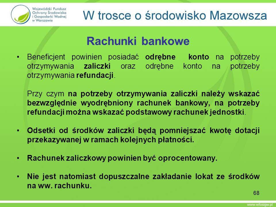 Rachunki bankowe