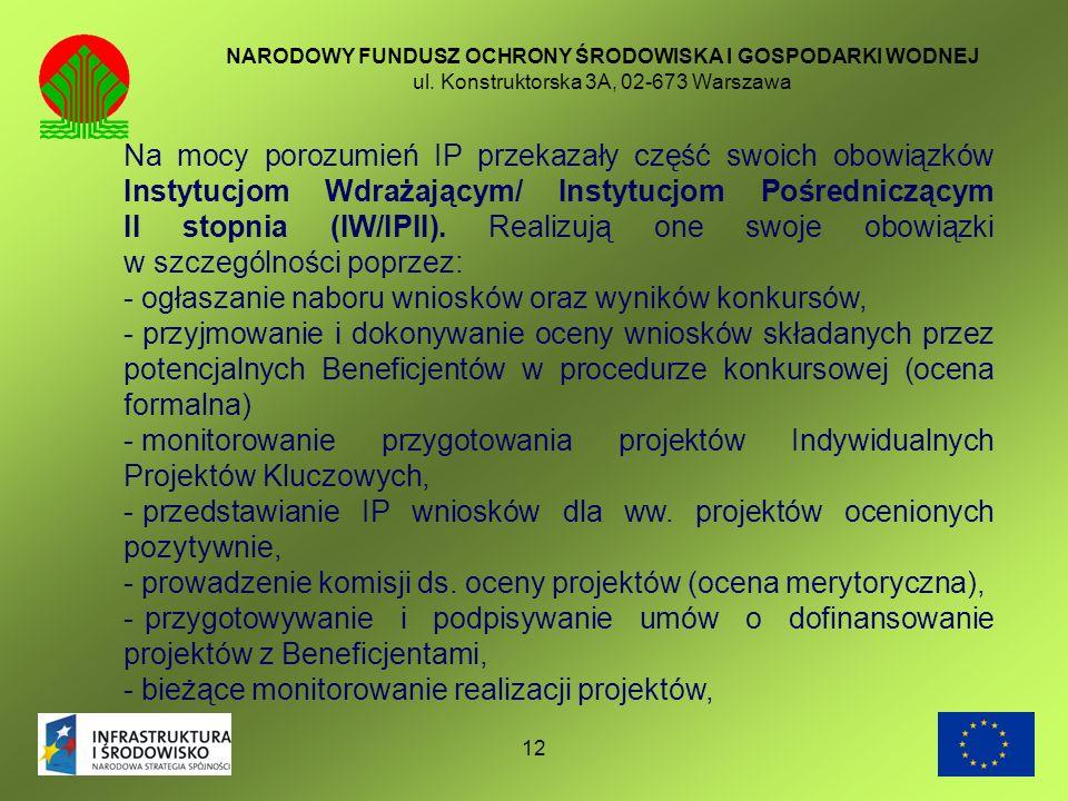 - ogłaszanie naboru wniosków oraz wyników konkursów,