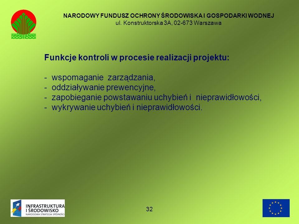 Funkcje kontroli w procesie realizacji projektu: