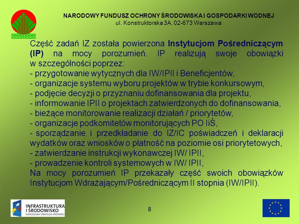 - przygotowanie wytycznych dla IW/IPII i Beneficjentów,