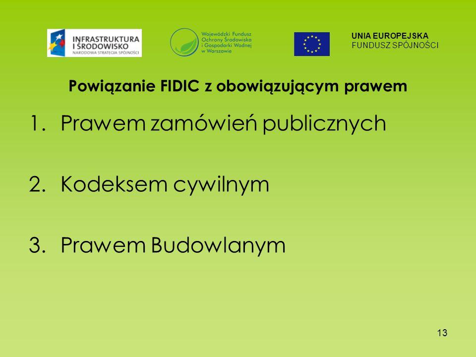 Powiązanie FIDIC z obowiązującym prawem
