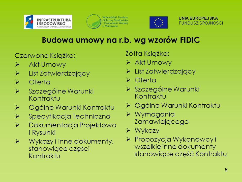 Budowa umowy na r.b. wg wzorów FIDIC