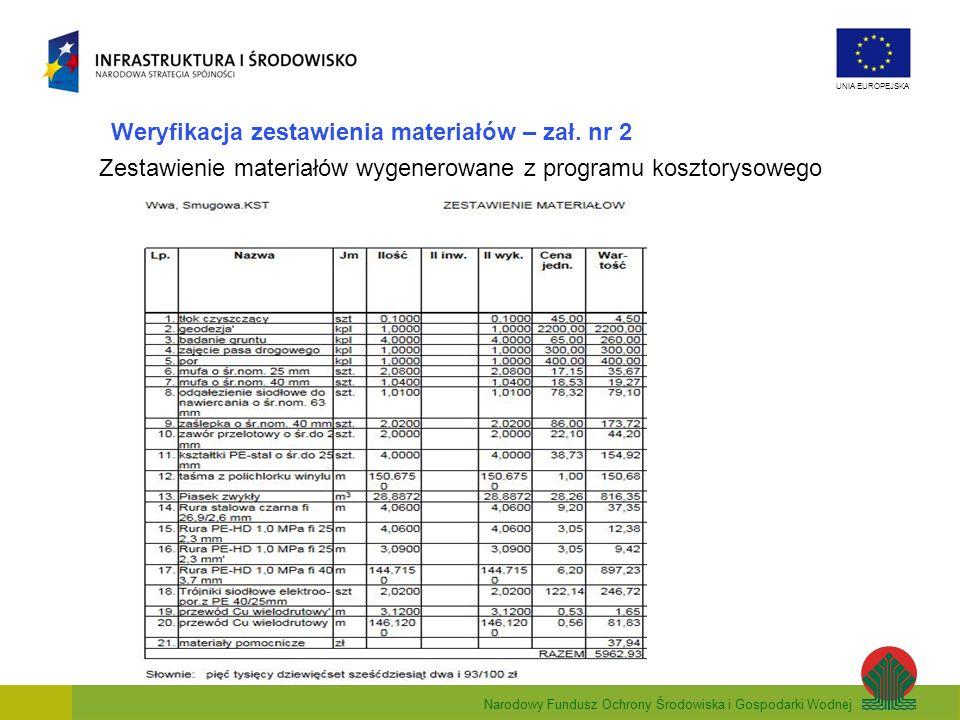 Weryfikacja zestawienia materiałów – zał. nr 2