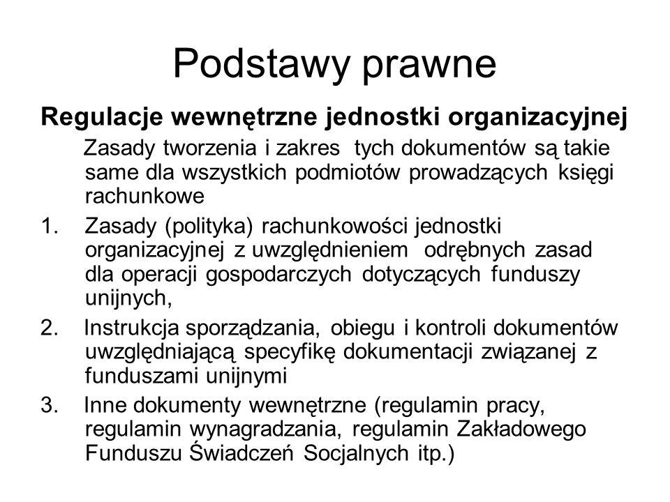 Podstawy prawne Regulacje wewnętrzne jednostki organizacyjnej