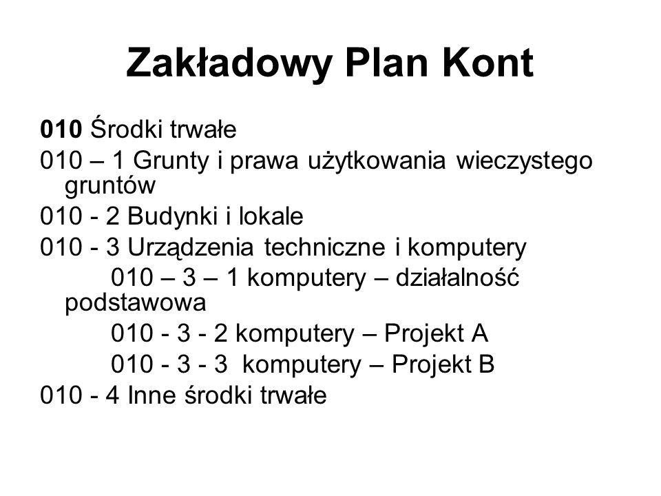 Zakładowy Plan Kont 010 Środki trwałe